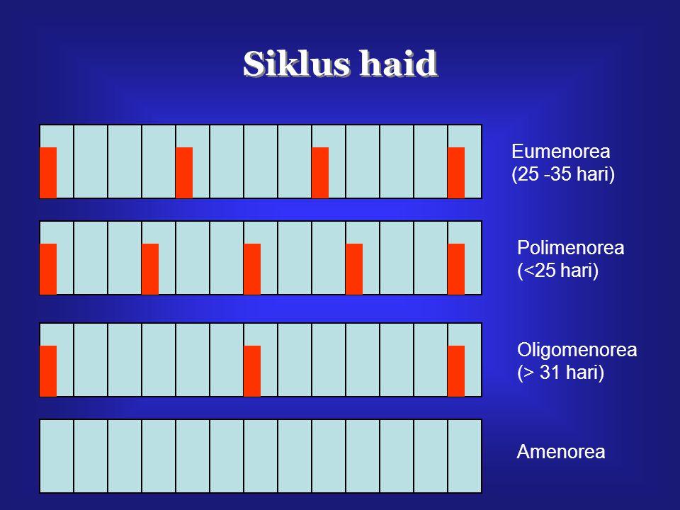Siklus haid Eumenorea (25 -35 hari) Polimenorea (<25 hari)