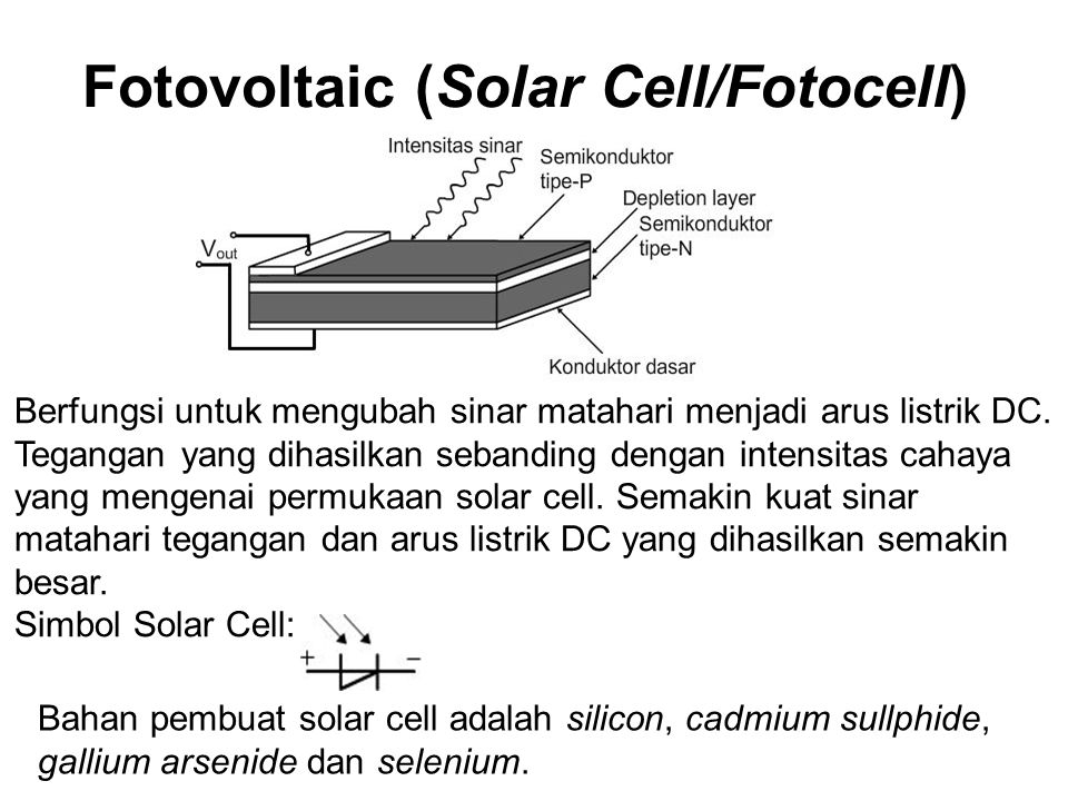 Fotovoltaic (Solar Cell/Fotocell)