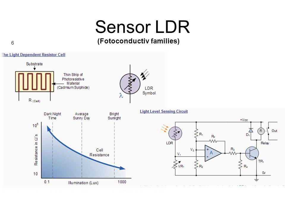 Sensor LDR (Fotoconductiv families)