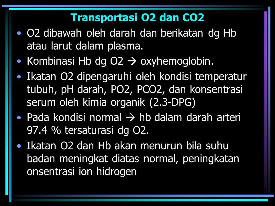 Transportasi O2 dan CO2 O2 dibawah oleh darah dan berikatan dg Hb atau larut dalam plasma. Kombinasi Hb dg O2  oxyhemoglobin.