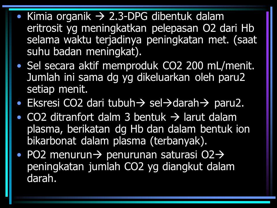 Kimia organik  2.3-DPG dibentuk dalam eritrosit yg meningkatkan pelepasan O2 dari Hb selama waktu terjadinya peningkatan met. (saat suhu badan meningkat).