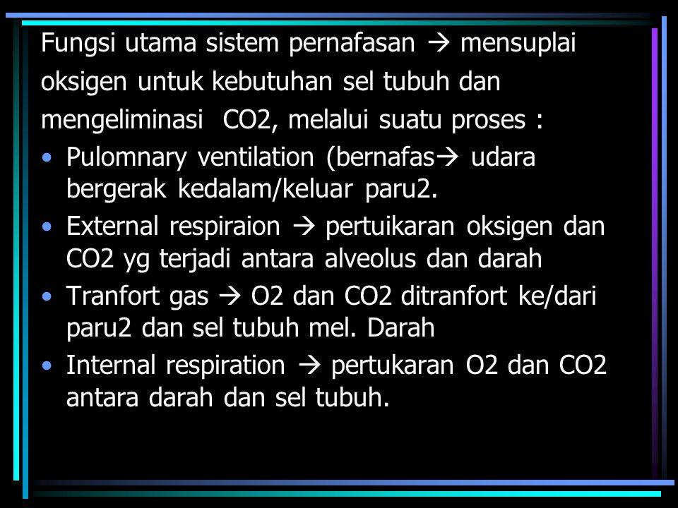 Fungsi utama sistem pernafasan  mensuplai