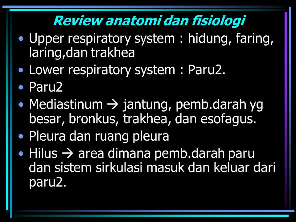 Review anatomi dan fisiologi