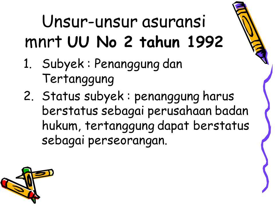 Unsur-unsur asuransi mnrt UU No 2 tahun 1992