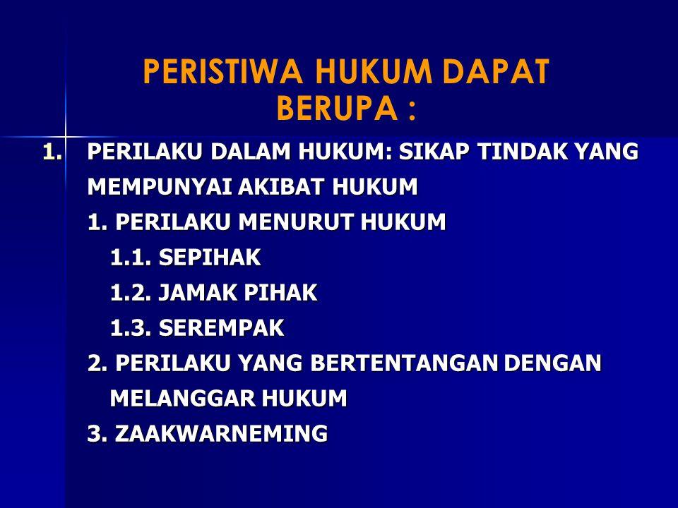 PERISTIWA HUKUM DAPAT BERUPA :