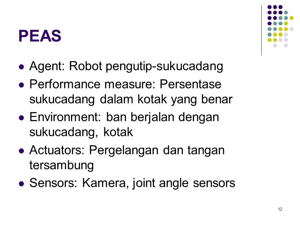 PEAS Agent: Robot pengutip-sukucadang