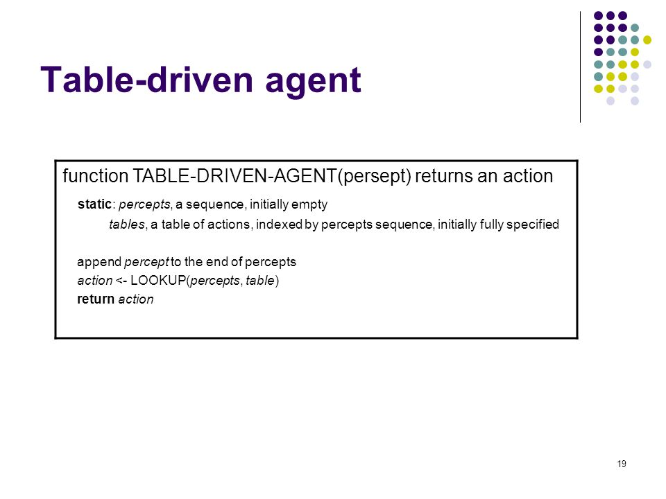 Table-driven agent function TABLE-DRIVEN-AGENT(persept) returns an action. static: percepts, a sequence, initially empty.