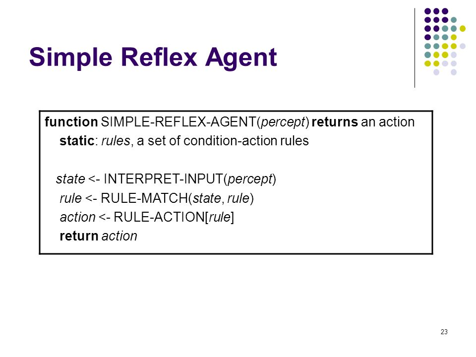 Simple Reflex Agent function SIMPLE-REFLEX-AGENT(percept) returns an action. static: rules, a set of condition-action rules.