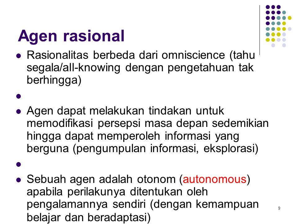 Agen rasional Rasionalitas berbeda dari omniscience (tahu segala/all-knowing dengan pengetahuan tak berhingga)