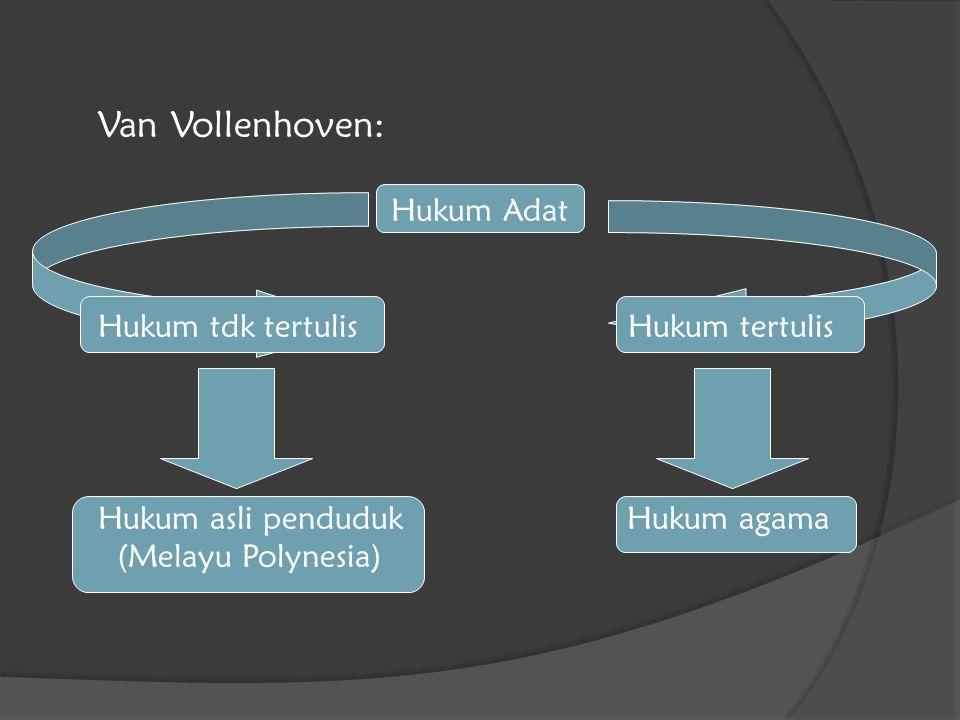 Van Vollenhoven: Hukum Adat Hukum tdk tertulis Hukum tertulis