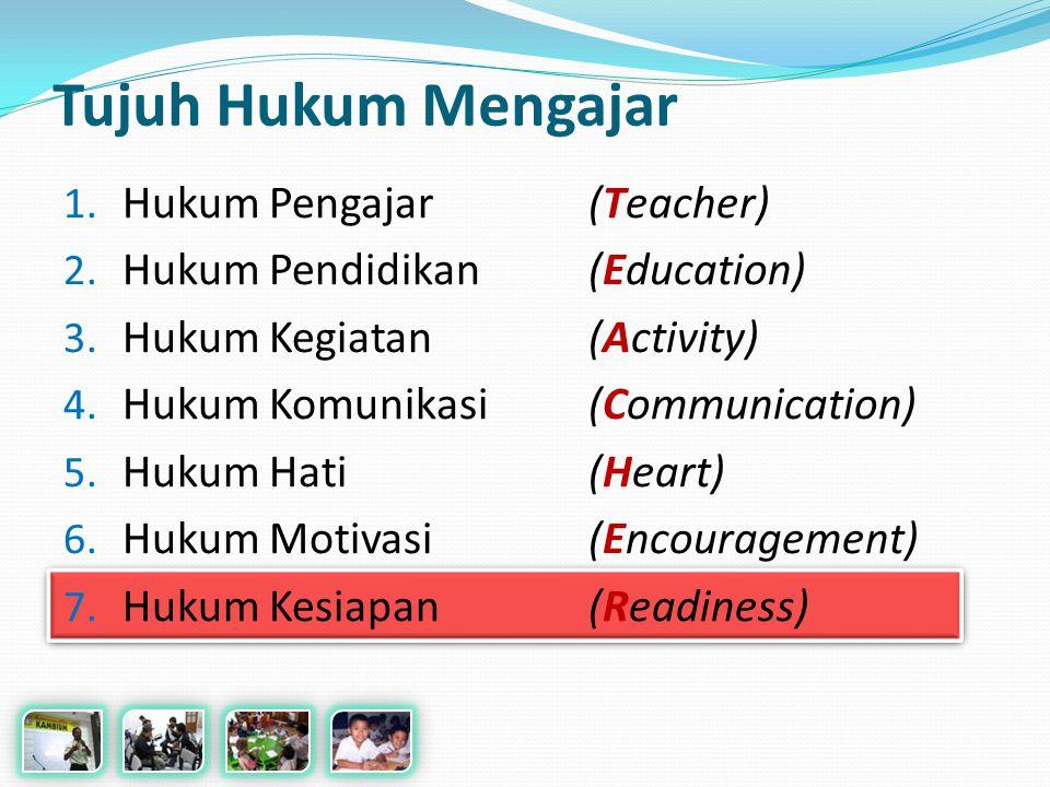 Tujuh Hukum Mengajar Hukum Pengajar (Teacher)