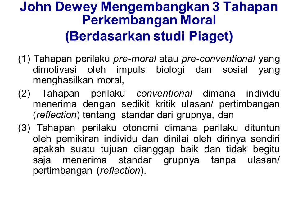 John Dewey Mengembangkan 3 Tahapan Perkembangan Moral (Berdasarkan studi Piaget)