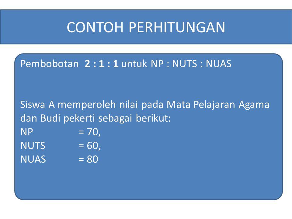 CONTOH PERHITUNGAN Pembobotan 2 : 1 : 1 untuk NP : NUTS : NUAS