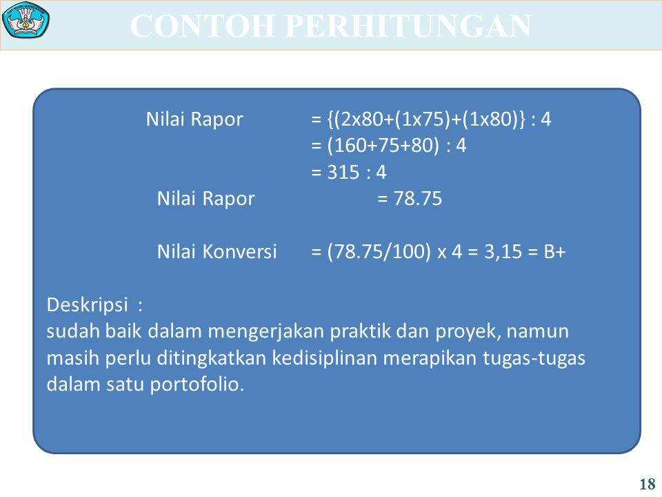 CONTOH PERHITUNGAN Nilai Rapor = {(2x80+(1x75)+(1x80)} : 4