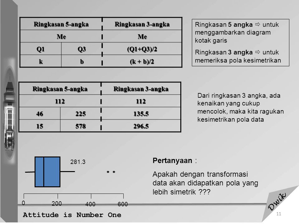 Pertemuan ke 2 data berstruktur tunggal ppt download 11 ringkasan ccuart Images