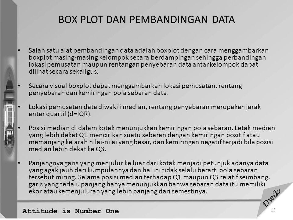 BOX PLOT DAN PEMBANDINGAN DATA