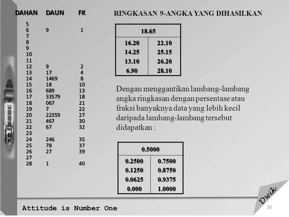 DAHAN DAUN FK 5. 6 9 1. 7. 8. 9. 10. 11. 12 9 2. 13 17 4. 14 1469 8. 15 18 10. 16 689 13.
