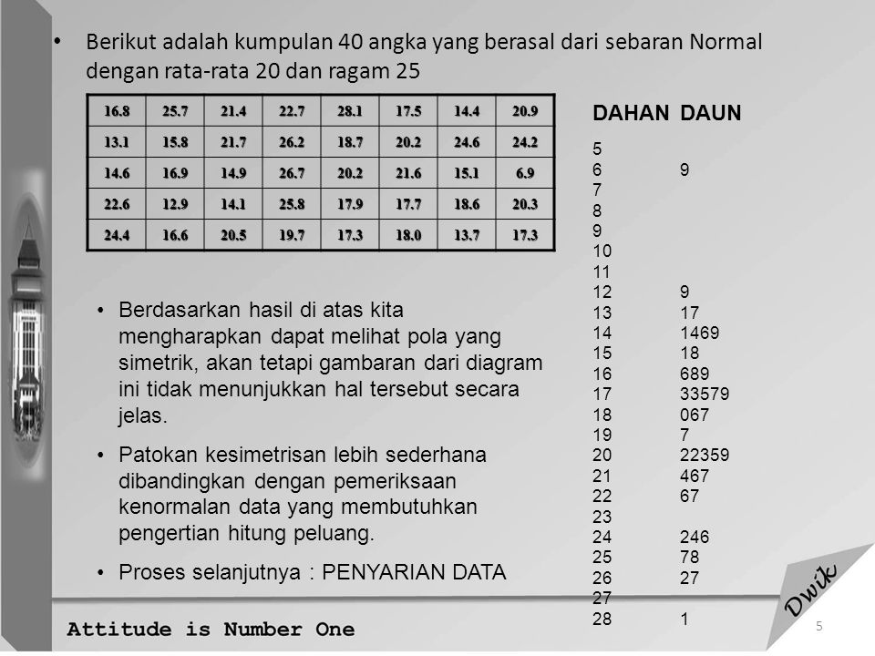 Berikut adalah kumpulan 40 angka yang berasal dari sebaran Normal dengan rata-rata 20 dan ragam 25