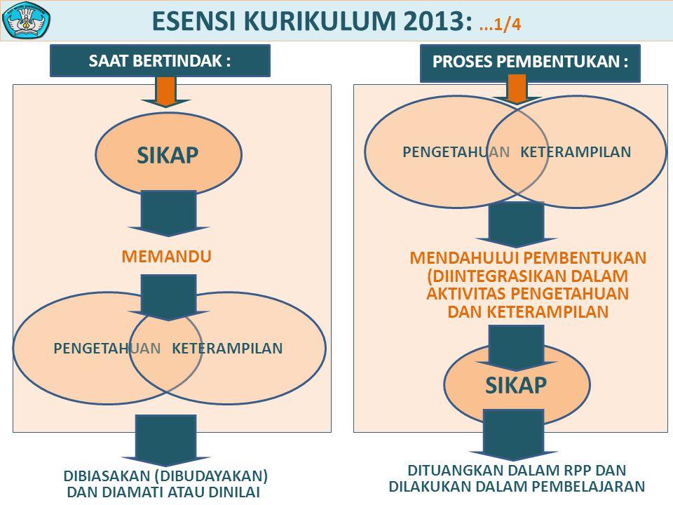 ESENSI KURIKULUM 2013: ...1/4 SIKAP SIKAP SAAT BERTINDAK :