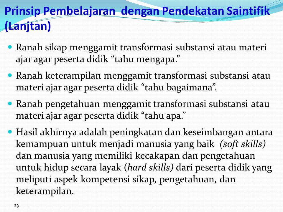 Prinsip Pembelajaran dengan Pendekatan Saintifik (Lanjtan)
