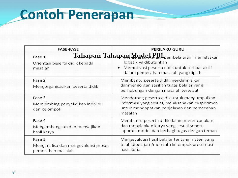 Tahapan-Tahapan Model PBL