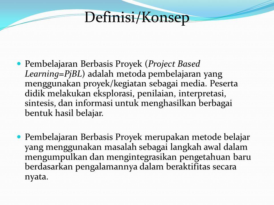 Definisi/Konsep