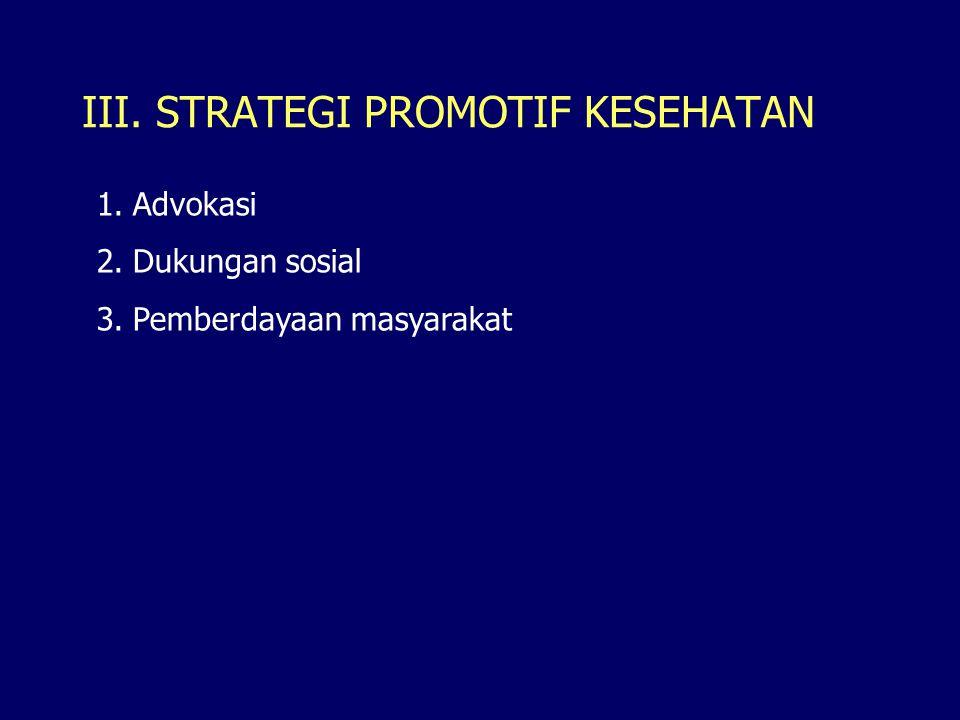 III. STRATEGI PROMOTIF KESEHATAN