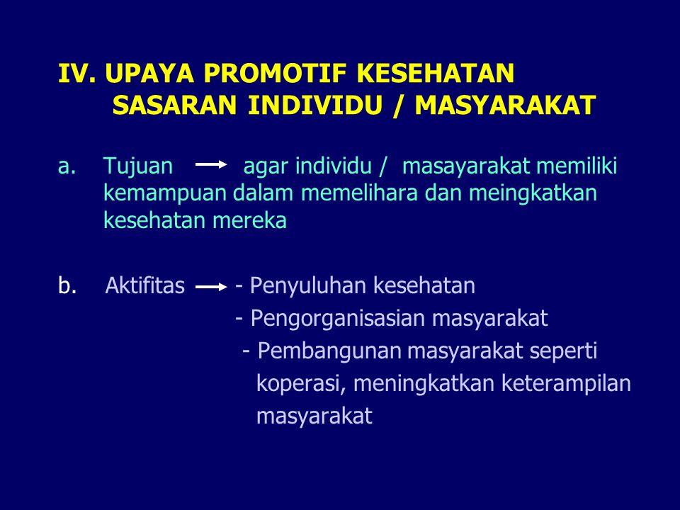 IV. UPAYA PROMOTIF KESEHATAN SASARAN INDIVIDU / MASYARAKAT
