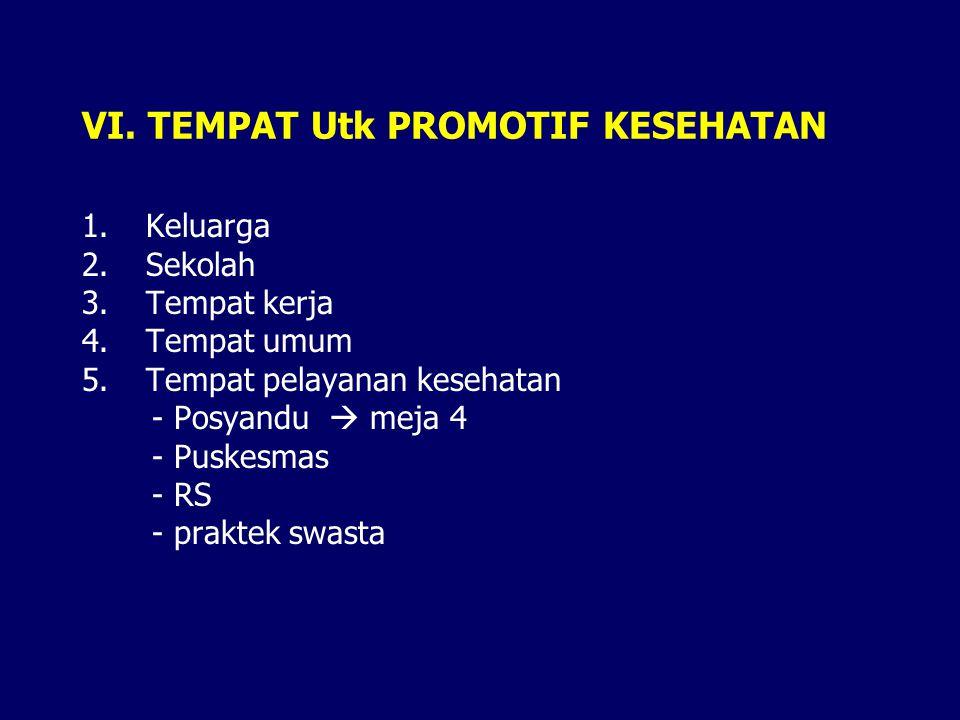VI. TEMPAT Utk PROMOTIF KESEHATAN