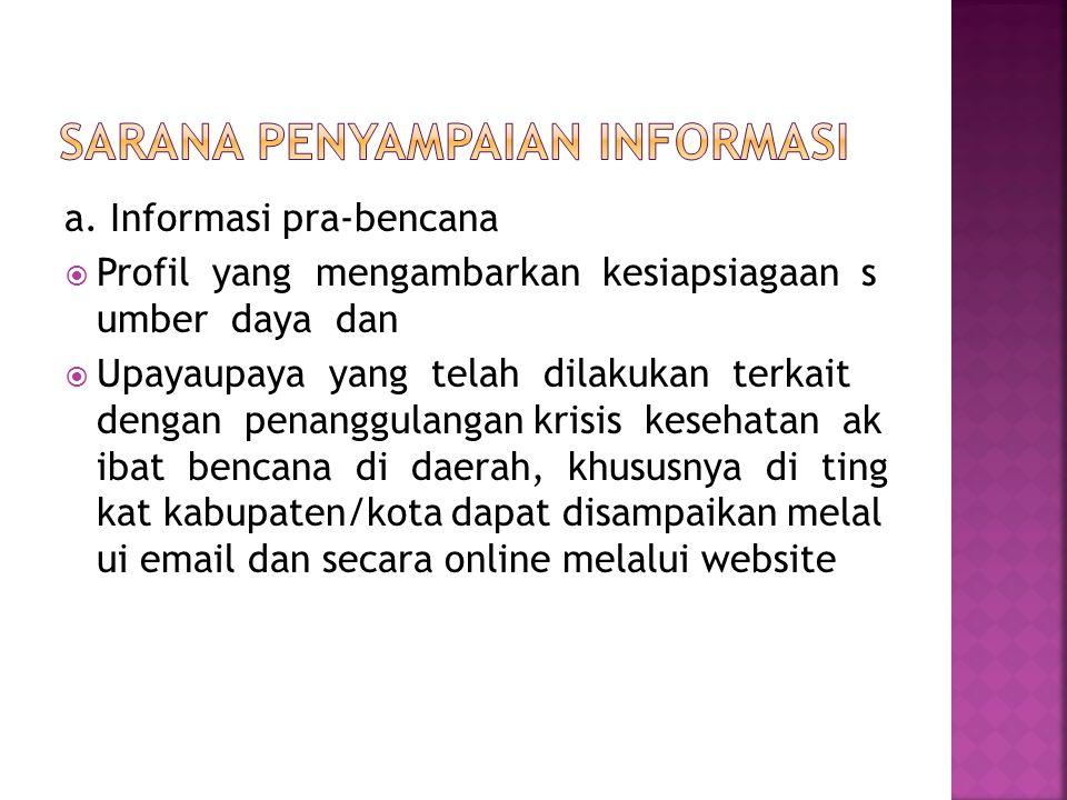 Sarana penyampaian informasi