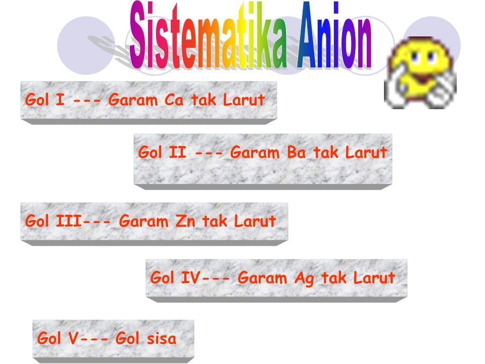 Sistematika Anion Gol I --- Garam Ca tak Larut