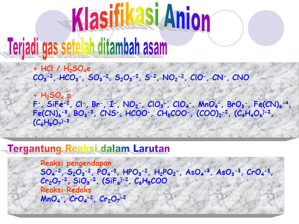 Terjadi gas setelah ditambah asam