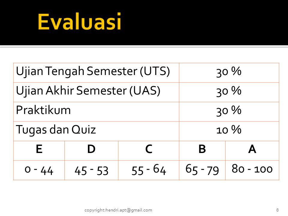 Evaluasi Ujian Tengah Semester (UTS) 30 % Ujian Akhir Semester (UAS)