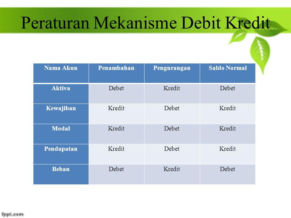 Peraturan Mekanisme Debit Kredit