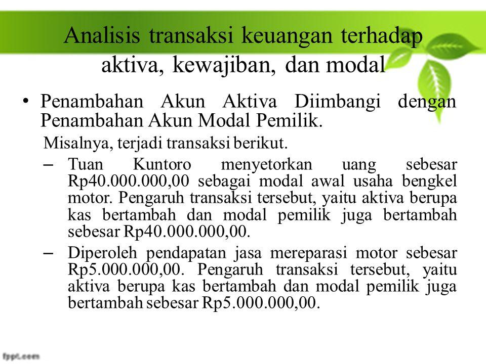 Analisis transaksi keuangan terhadap aktiva, kewajiban, dan modal