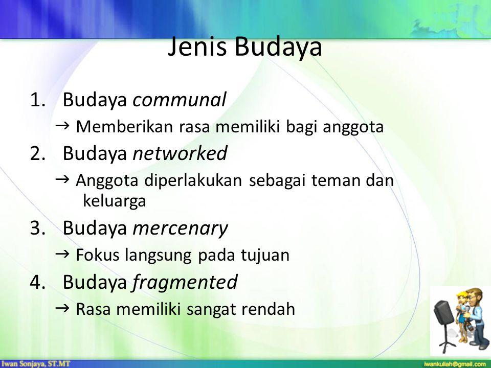 Jenis Budaya Budaya communal Budaya networked Budaya mercenary
