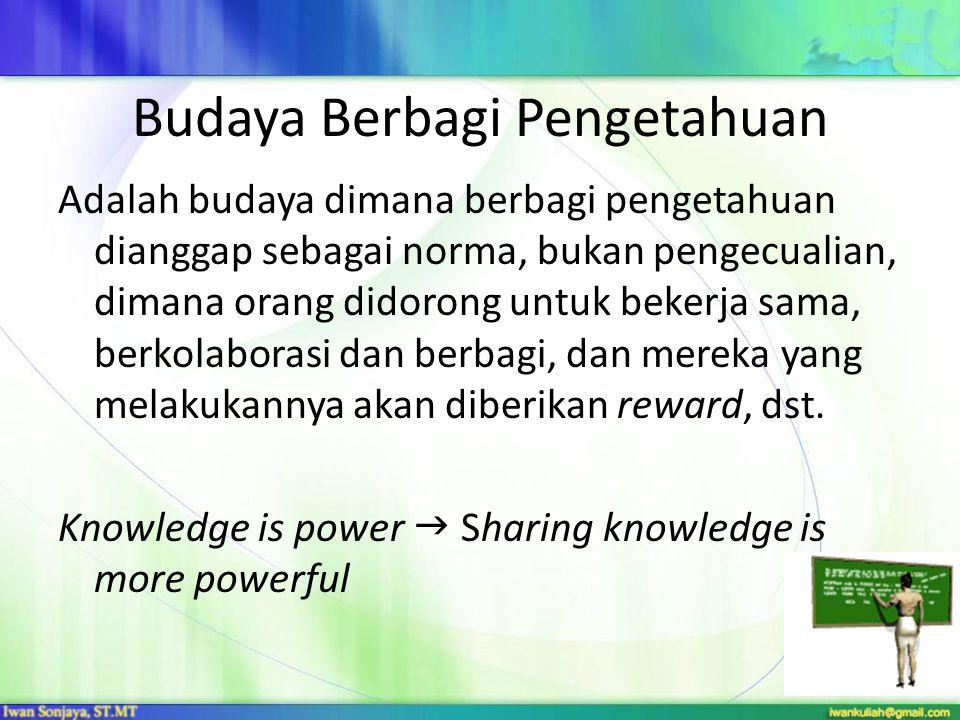 Budaya Berbagi Pengetahuan