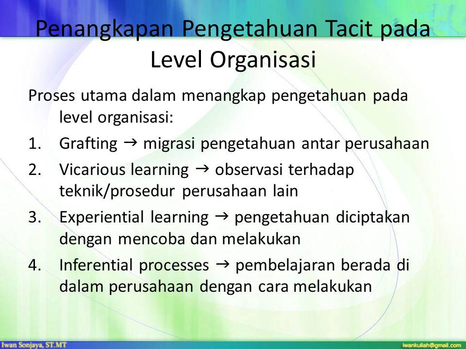 Penangkapan Pengetahuan Tacit pada Level Organisasi