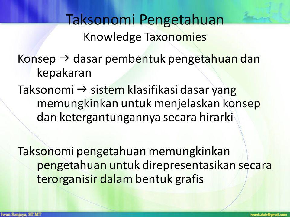 Taksonomi Pengetahuan Knowledge Taxonomies