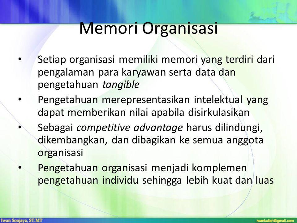 Memori Organisasi Setiap organisasi memiliki memori yang terdiri dari pengalaman para karyawan serta data dan pengetahuan tangible.