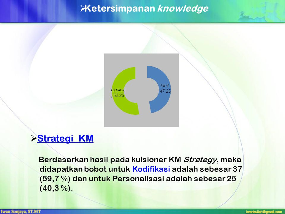 Analisis K-Gap No Knowledge Tingkat Kepentingan Tingkat Penguasaan