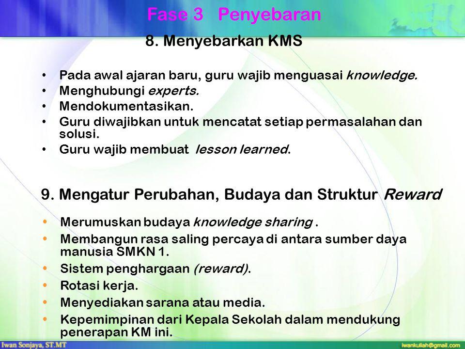 7. Mengembangkan KMS Kontak ke experts Pencarian