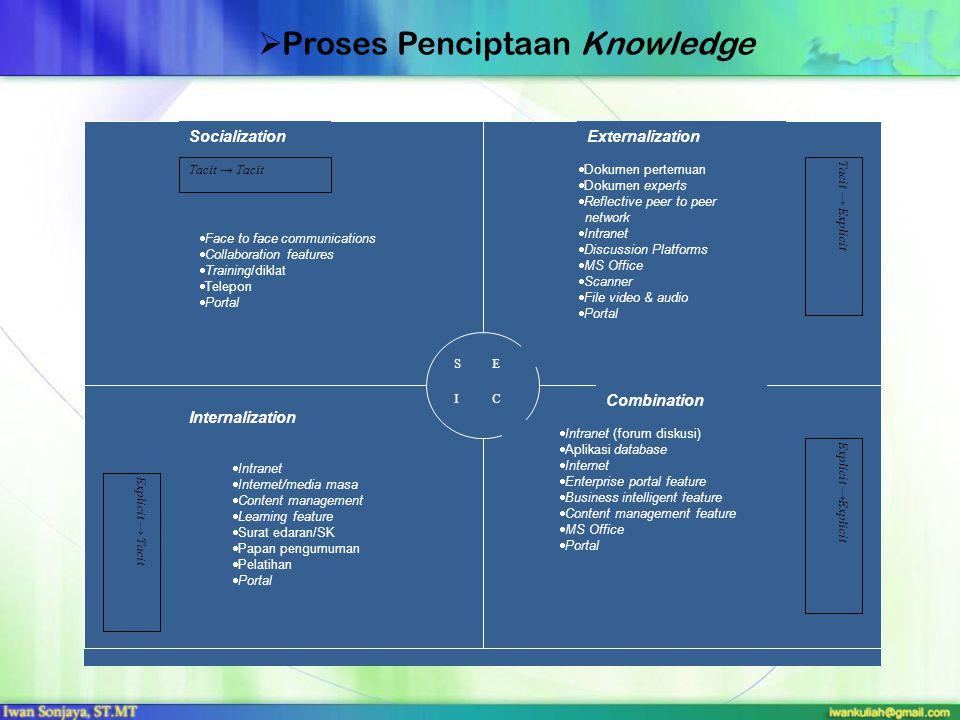 Kesimpulan Knowledge management system di SMKN X KotaY adalah terdiri dari elemen-elemen sebagai berikut: manusia, content, teknologi, dan proses.