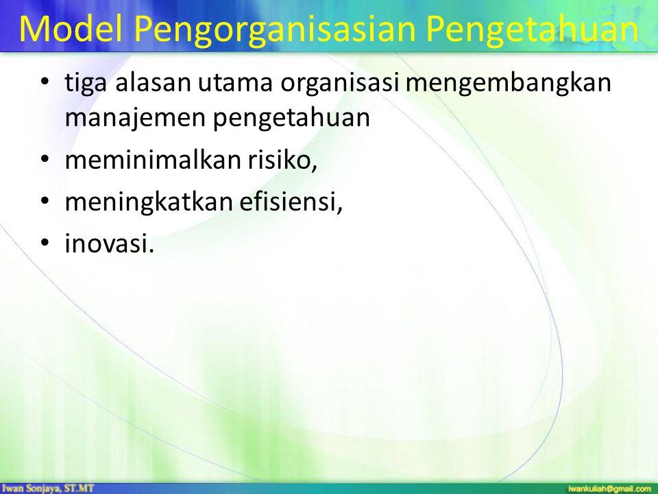 Model Pengorganisasian Pengetahuan