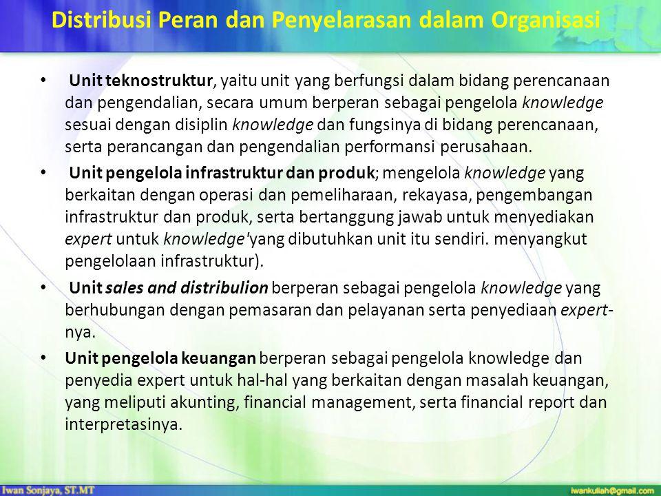 Distribusi Peran dan Penyelarasan dalam Organisasi