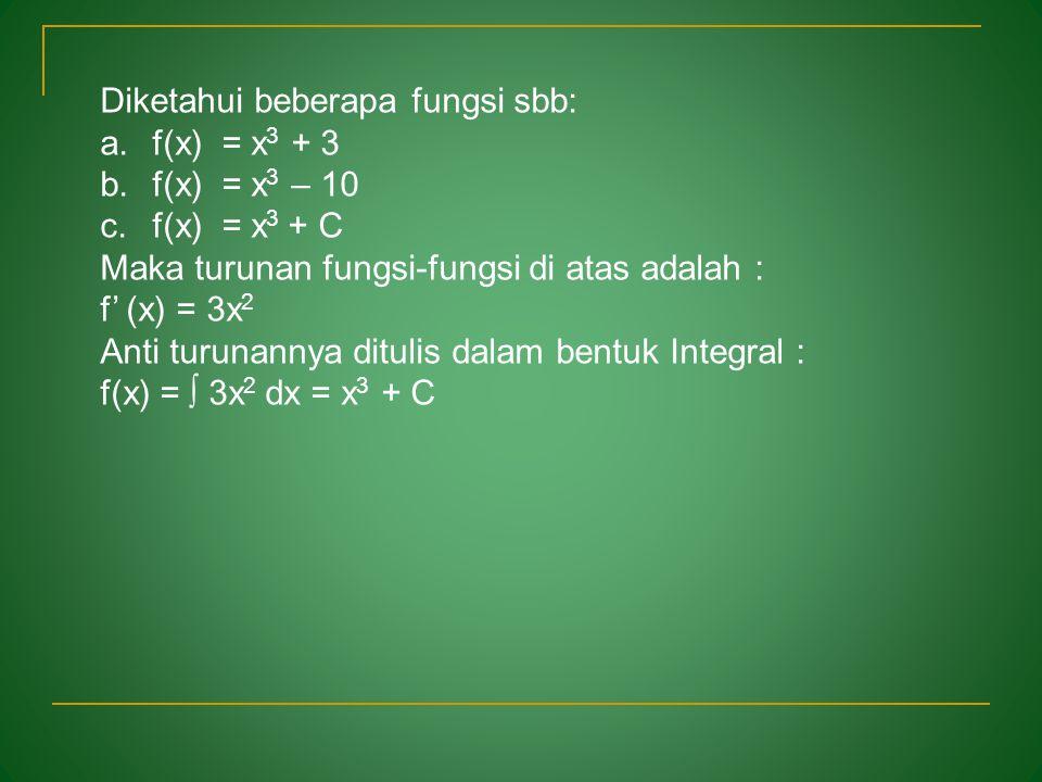 Diketahui beberapa fungsi sbb: