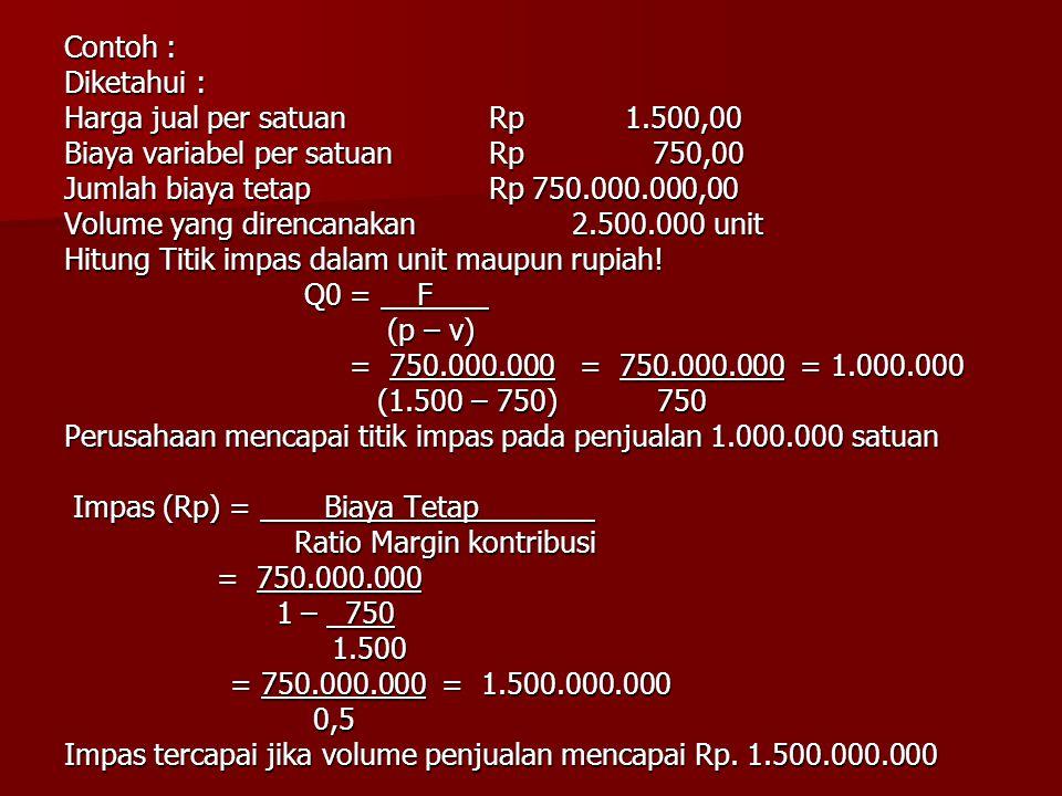 Contoh : Diketahui : Harga jual per satuan Rp 1.500,00. Biaya variabel per satuan Rp 750,00.