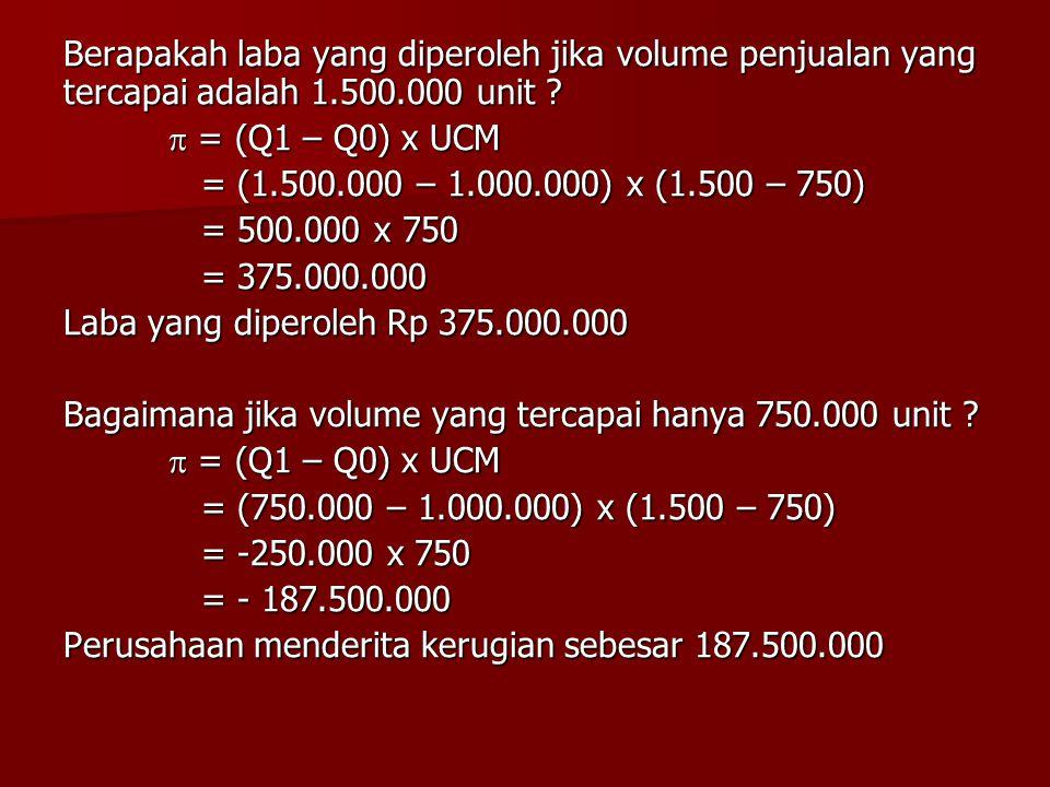 Berapakah laba yang diperoleh jika volume penjualan yang tercapai adalah 1.500.000 unit