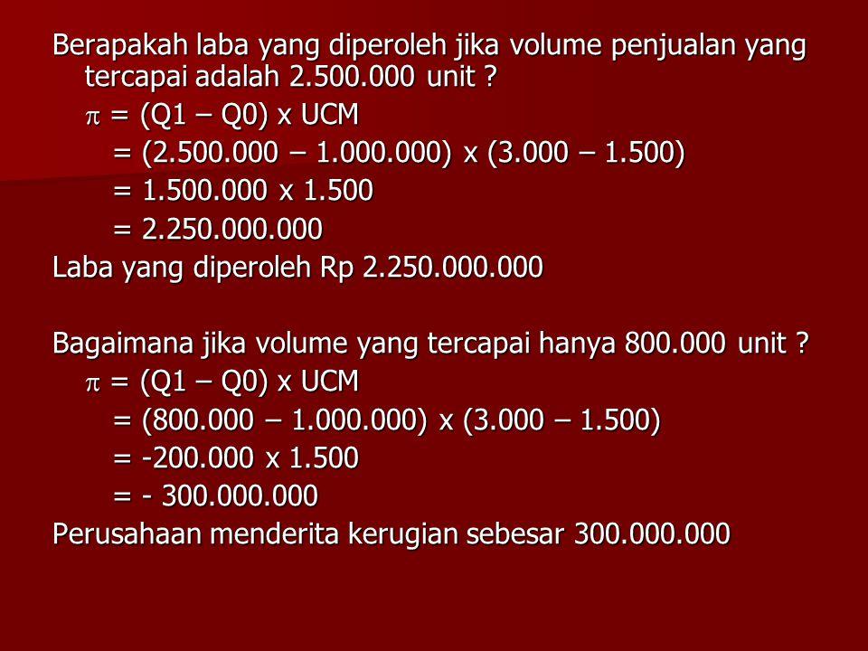 Berapakah laba yang diperoleh jika volume penjualan yang tercapai adalah 2.500.000 unit