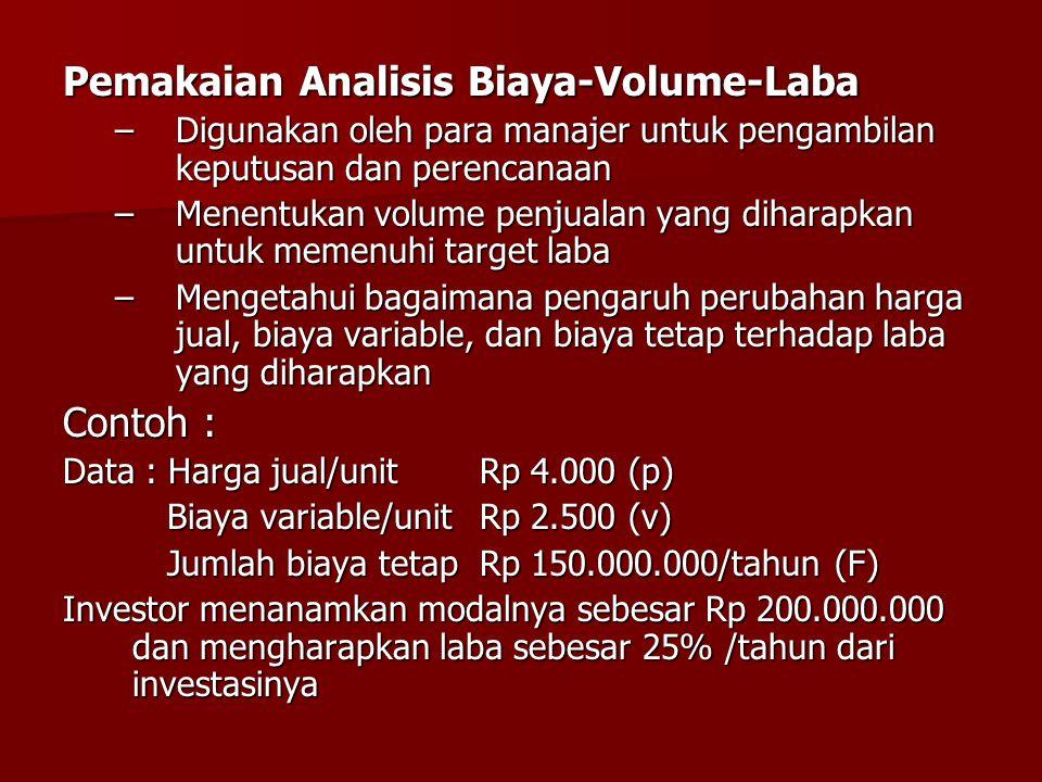 Pemakaian Analisis Biaya-Volume-Laba
